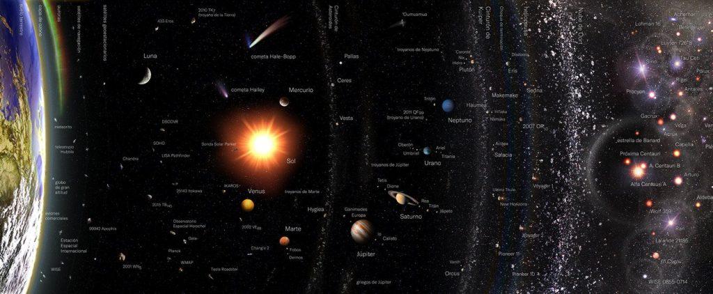 Universo observable