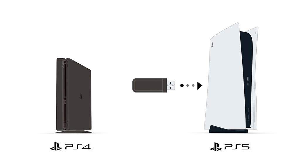 Transferencia de datos mediante USB