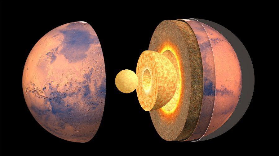 Interior de Marte